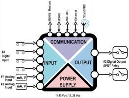 НОВИНКА - многофункциональный Z-LTE 4G / LTE уже здесь!-1