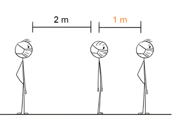 Viedais risinājums – DistanceGuard fiziskās distancēšanās nosacījumu ievērošanai-1