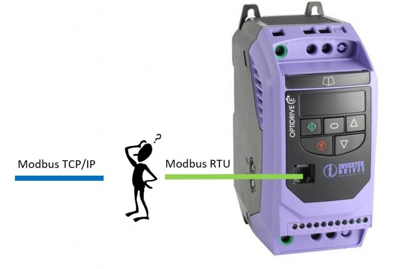 INVERTEK OPTIDRIVE frequency converter now with Ethernet Modbus TCP / IP-0