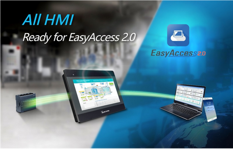 Теперь EasyAccess 2.0 доступен на HMI серии iP.-0