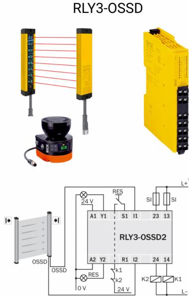 Реле безопасности серии ReLy для OSSD и EMSS устройств от SICK-0