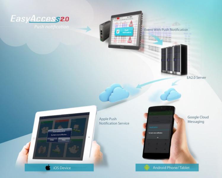 ONLINE SESIJA: Attālināta piekļuve pie HMI un PLC ar Weintek EasyAccess 2.0-2