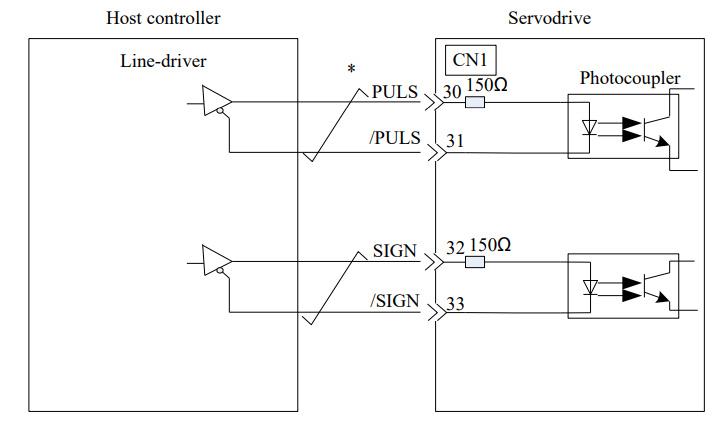 ESTUN servo piedziņas izmantošana soļu motora vietā-0
