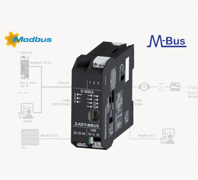Want to integrate Meter-BUS devices into your LAN?-0