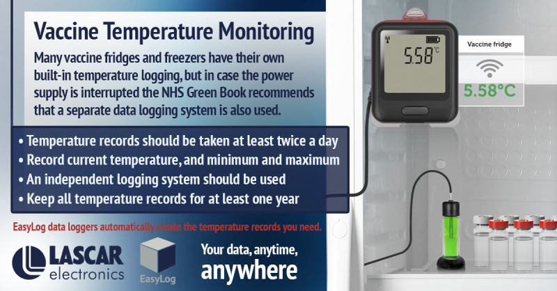 Temperature monitoring -80 ° C-3