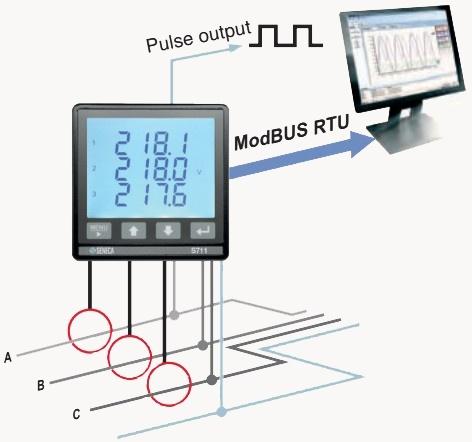 Seneca produkti elektroenerģijas uzskaitei un monitoringam-0