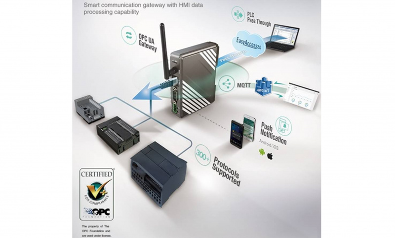 Connect your factory  to Global network  with Weintek G-series IIoT Gateways-1