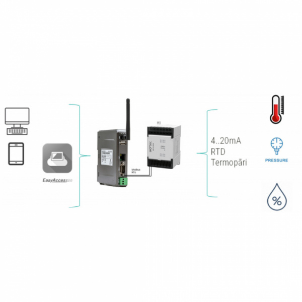 Gatavs risinājums - 8 kanālu reģistrators ar attālinātu piekļuvi-3