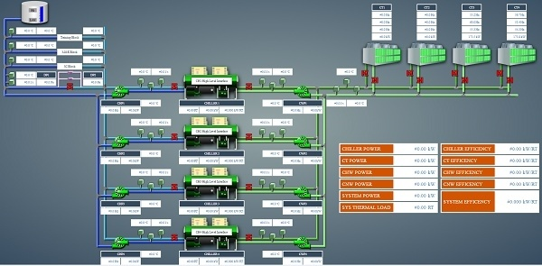 Ērta datu reģistrācija IntegraXor WEB SCADA sistēmā-3