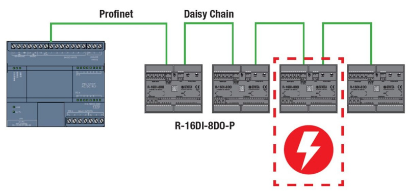 New Profinet IO module with 16DI and 8 relay DO-2