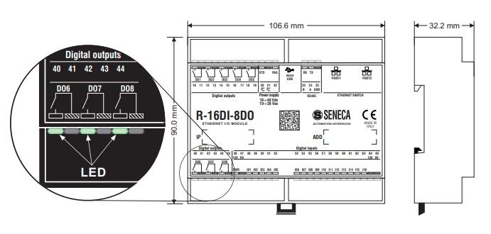 SENECA R16DI-8DO I/O modulis ar 2x Ethernet portiem-3