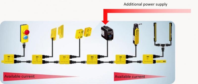 БЕЗОПАСНОСТЬ B КОМПАНИИ - начальный комплект PLC из SICK за особую цену-6