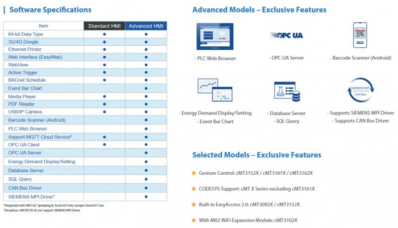 cMT Standard HMI sērija - izmaksu efektīvs risinājums!-1