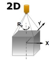 2d Vision sistēmas