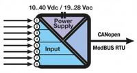 Analog (Analogie) I/O sistēmu elementi